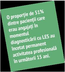 O proporţie de 51% dintre pacienţii care erau angajaţi în momentul diagnosticării cu LES au încetat permanent activitatea profesională în următorii 15 ani.